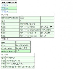 Test Resultsの生成する、テスト実行結果のHTML