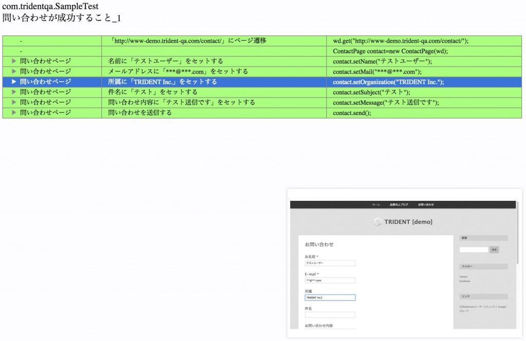 HTMLレポート