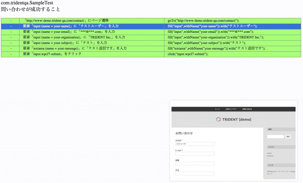 SahaginによるFluentLeniumテスト結果レポート